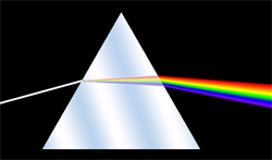 The Electromagnetic Spectrum Visible Light
