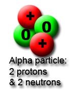 Uranium Symbol