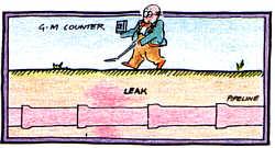 Uses of Radiation Physics GCSE